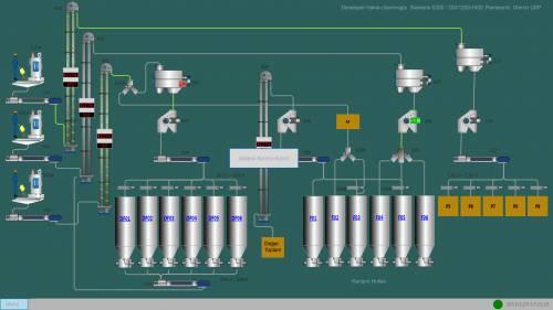 Elektronik-Haberlesme-otomasyon-scada